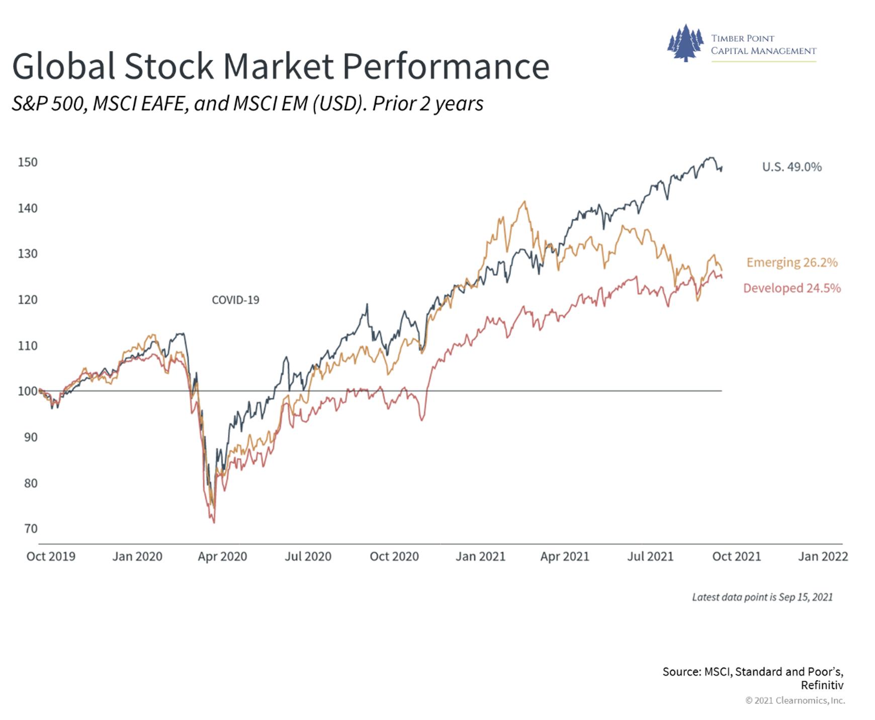 Chart 1-Sep-18-2021-02-04-30-13-AM